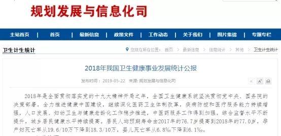 """""""国家医疗年度报告""""透露啥?中医机构数量跑步前进、民营医院发展迅速"""