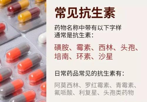 宝宝发烧感冒咳嗽能用抗生素吗