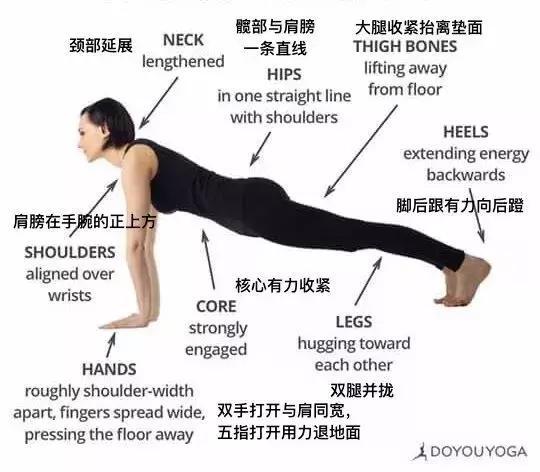 瑜伽体式细节图,如何练习瑜珈