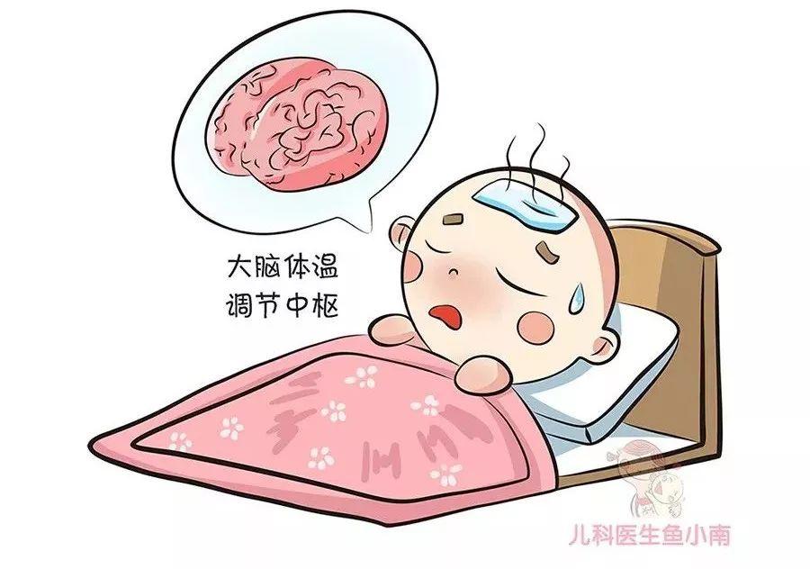 宝宝发烧,看这篇漫画就够啦!需要的都在这里,请收藏
